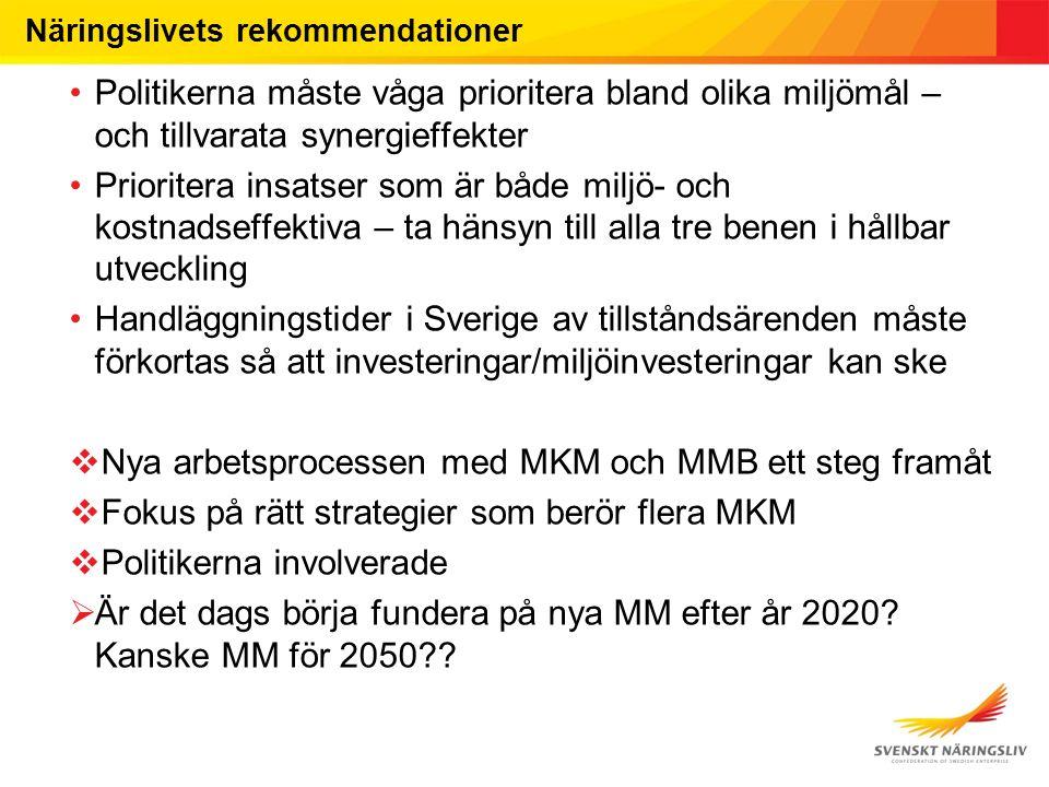 Näringslivets miljöarbete och Sveriges miljömål Företagen bedriver ett aktivt miljöarbete och miljöfrågorna står högt upp på dagordningen, liksom frågor kring HU och CSR/SR De nationella miljömålen fungerar som en kompass för företagen Företagen arbetar med flera olika verktyg som miljöledningssystem – miljömålen kommer in när man sätter mål för verksamheten Allt miljöarbete bidrar till miljömålen Miljöområdet är idag starkt reglerat genom EU-förordningar och direktiv, IED, Reach, WFD, Air Quality som adderas/inkluderas i MB