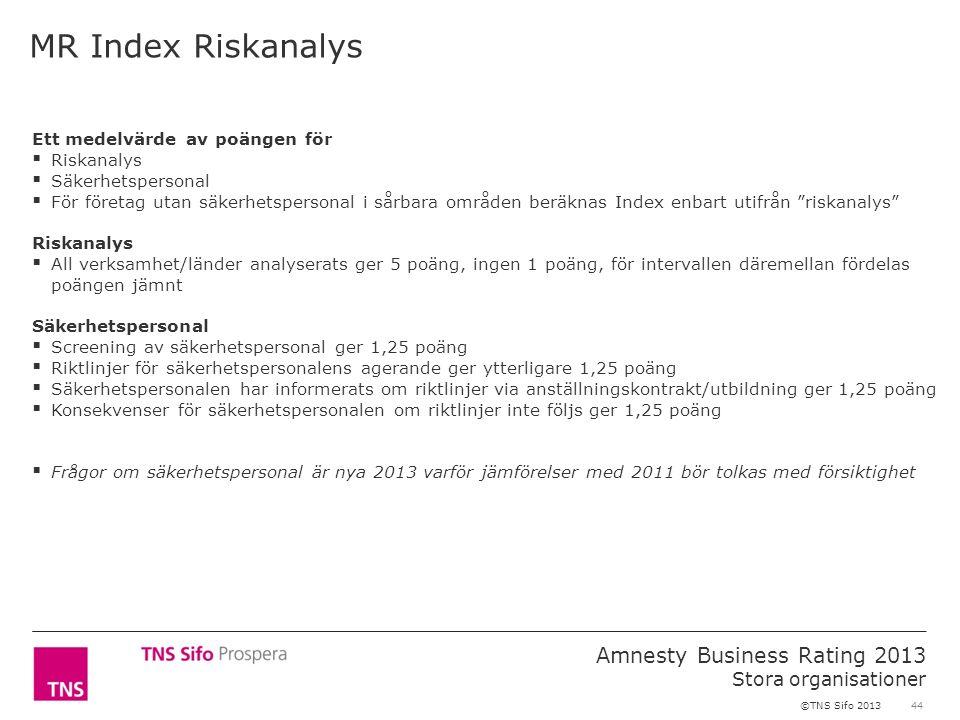 44 Amnesty Business Rating 2013 Stora organisationer ©TNS Sifo 2013 MR Index Riskanalys Ett medelvärde av poängen för  Riskanalys  Säkerhetspersonal  För företag utan säkerhetspersonal i sårbara områden beräknas Index enbart utifrån riskanalys Riskanalys  All verksamhet/länder analyserats ger 5 poäng, ingen 1 poäng, för intervallen däremellan fördelas poängen jämnt Säkerhetspersonal  Screening av säkerhetspersonal ger 1,25 poäng  Riktlinjer för säkerhetspersonalens agerande ger ytterligare 1,25 poäng  Säkerhetspersonalen har informerats om riktlinjer via anställningskontrakt/utbildning ger 1,25 poäng  Konsekvenser för säkerhetspersonalen om riktlinjer inte följs ger 1,25 poäng  Frågor om säkerhetspersonal är nya 2013 varför jämförelser med 2011 bör tolkas med försiktighet