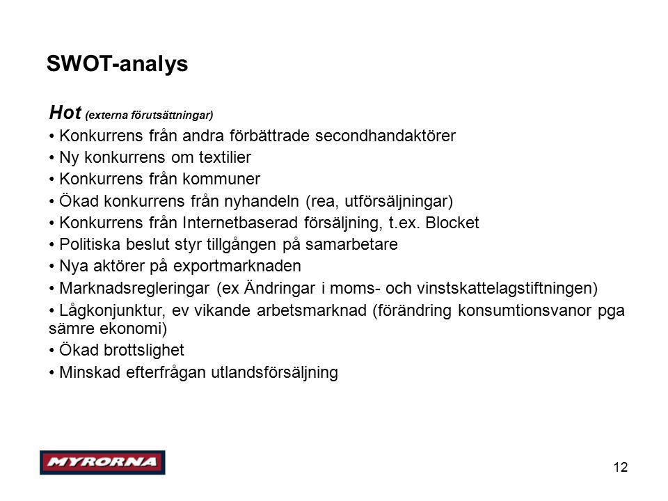 12 SWOT-analys Hot (externa förutsättningar) Konkurrens från andra förbättrade secondhandaktörer Ny konkurrens om textilier Konkurrens från kommuner Ökad konkurrens från nyhandeln (rea, utförsäljningar) Konkurrens från Internetbaserad försäljning, t.ex.