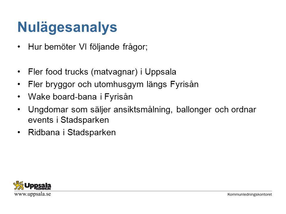 Nulägesanalys Hur bemöter VI följande frågor; Fler food trucks (matvagnar) i Uppsala Fler bryggor och utomhusgym längs Fyrisån Wake board-bana i Fyrisån Ungdomar som säljer ansiktsmålning, ballonger och ordnar events i Stadsparken Ridbana i Stadsparken