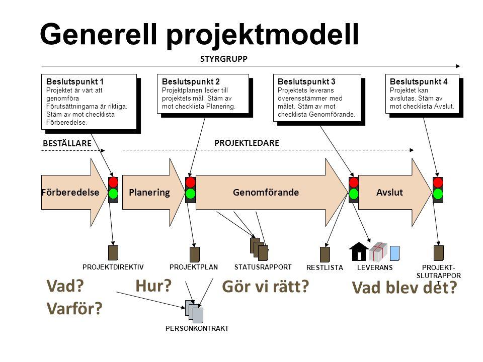 Allt innehåll innanför ramen Checklista Förberedelse  Effekt- och projektmål – Förväntade effekter och projektets mål är definierade, tydliga och mätbara.