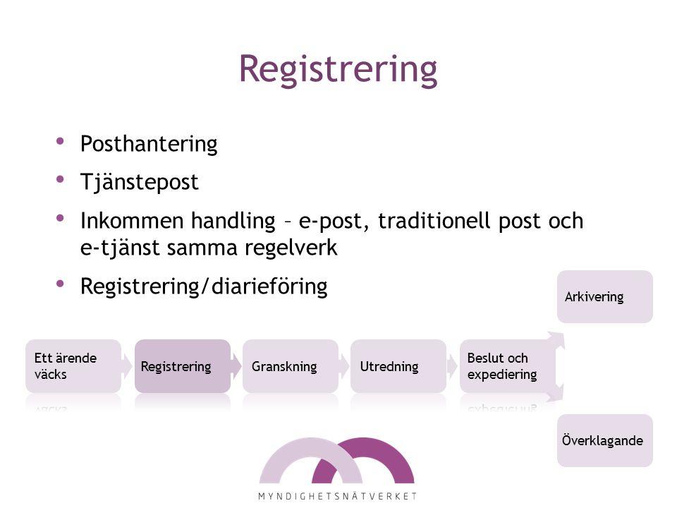 Registrering Posthantering Tjänstepost Inkommen handling – e-post, traditionell post och e-tjänst samma regelverk Registrering/diarieföring Arkivering