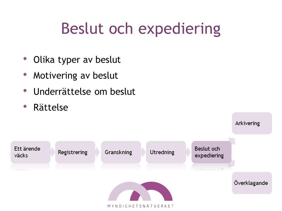 Beslut och expediering Olika typer av beslut Motivering av beslut Underrättelse om beslut Rättelse Arkivering Överklagande