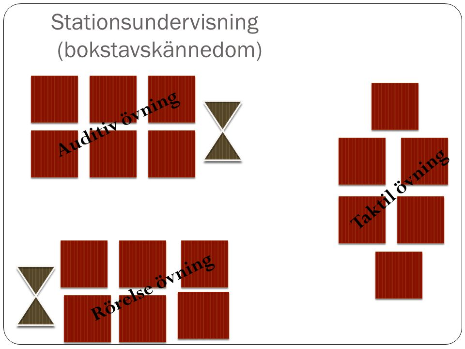 Stationsundervisning (bokstavskännedom) la Auditiv övning Taktil övning Rörelse övning