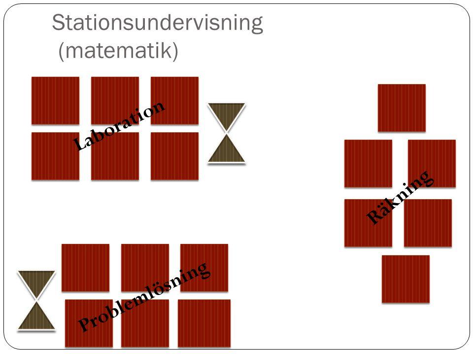 Stationsundervisning (matematik) la Laboration Räkning Problemlösning