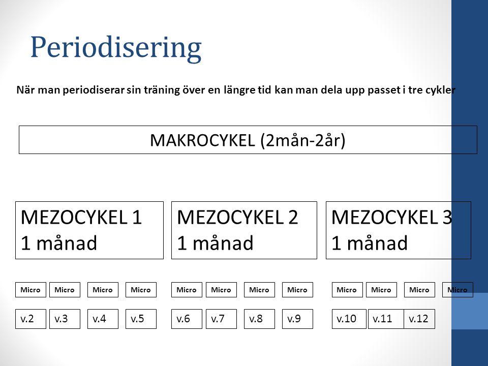 Periodisering MAKROCYKEL (2mån-2år) MEZOCYKEL 1 1 månad MEZOCYKEL 2 1 månad v.4v.2v.5 Micro v.3 Micro v.8v.6v.9 Micro v.7 Micro v.11v.12 Micro v.10 Micro När man periodiserar sin träning över en längre tid kan man dela upp passet i tre cykler MEZOCYKEL 3 1 månad