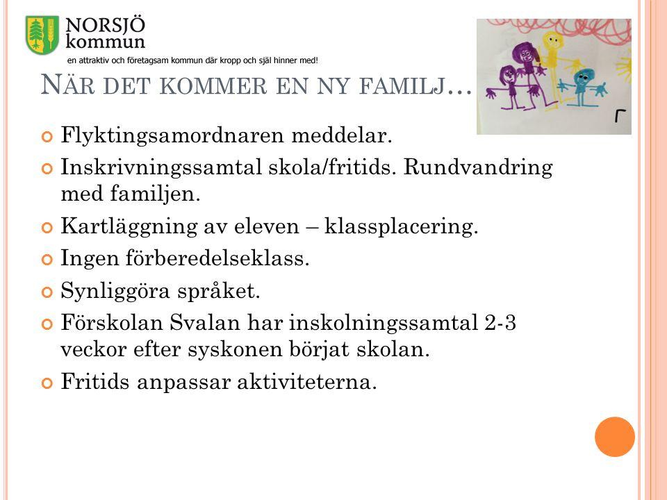N ÄR DET KOMMER EN NY FAMILJ … Flyktingsamordnaren meddelar. Inskrivningssamtal skola/fritids. Rundvandring med familjen. Kartläggning av eleven – kla