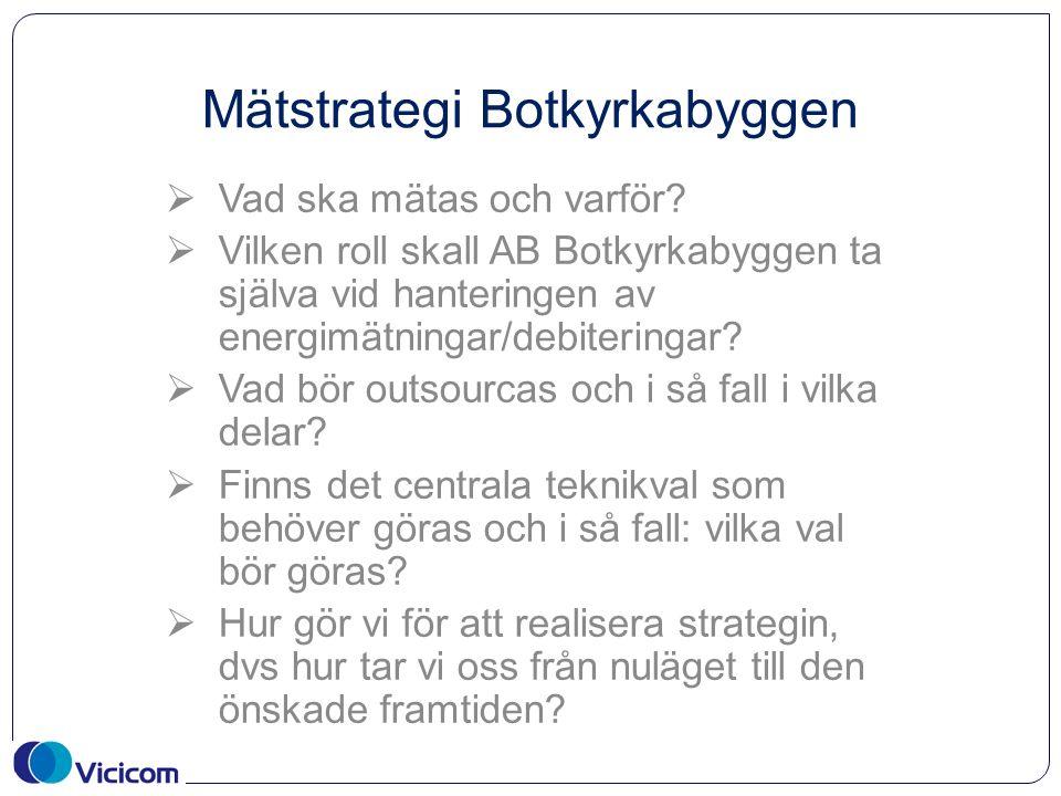Mätstrategi Botkyrkabyggen  Vad ska mätas och varför.