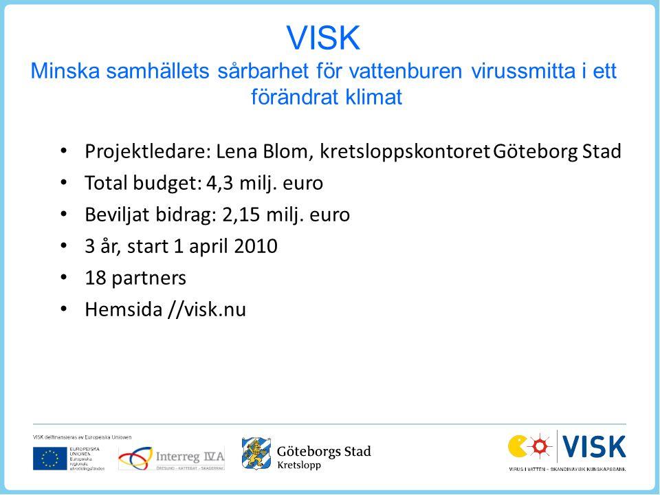Projektledare: Lena Blom, kretsloppskontoret Göteborg Stad Total budget: 4,3 milj.