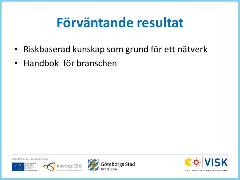 Förväntande resultat Riskbaserad kunskap som grund för ett nätverk Handbok för branschen