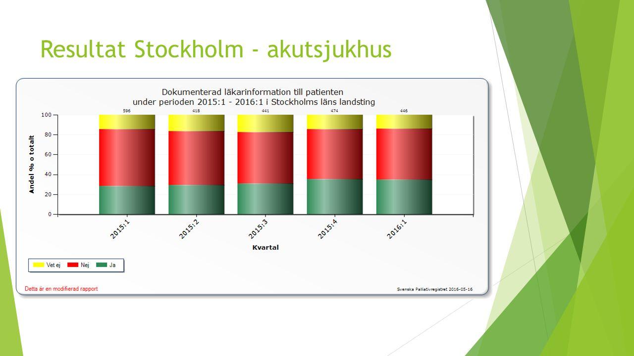 Resultat Stockholm - akutsjukhus