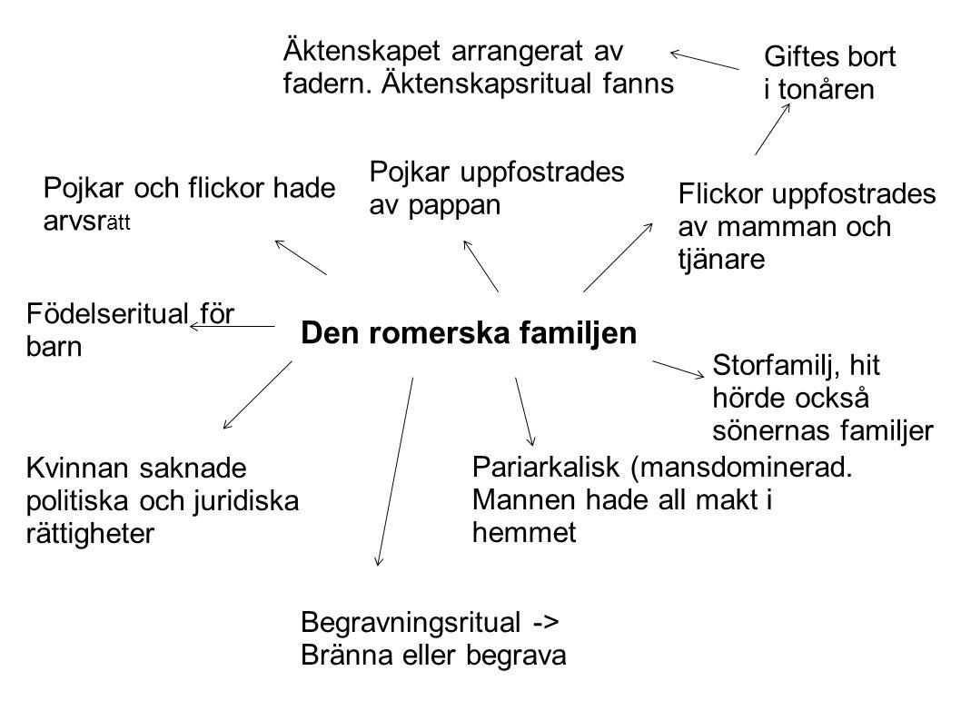 Den romerska familjen Kvinnan saknade politiska och juridiska rättigheter Pariarkalisk (mansdominerad.