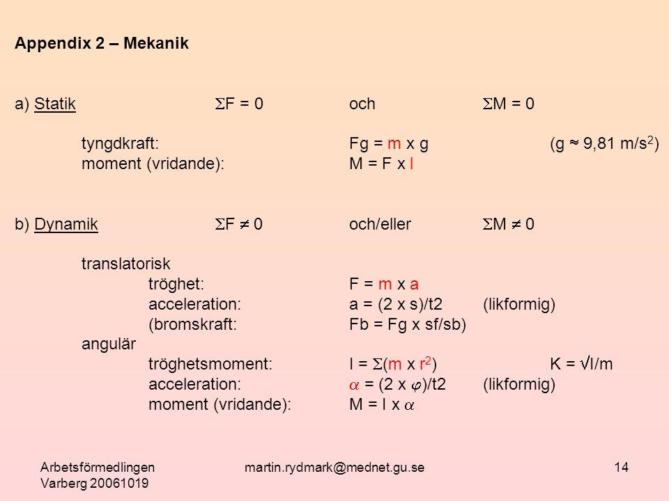 Arbetsförmedlingen Varberg 20061019 martin.rydmark@mednet.gu.se14 Appendix 2 – Mekanik a) Statik  F = 0och  M = 0 tyngdkraft: Fg = m x g(g  9,81 m/s 2 ) moment (vridande):M = F x l b) Dynamik  F  0och/eller  M  0 translatorisk tröghet:F = m x a acceleration:a = (2 x s)/t2 (likformig) (bromskraft:Fb = Fg x sf/sb) angulär tröghetsmoment:I =  (m x r 2 )K =  I/m acceleration:  = (2 x  )/t2 (likformig) moment (vridande):M = I x 