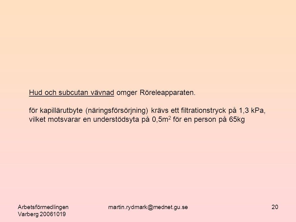 Arbetsförmedlingen Varberg 20061019 martin.rydmark@mednet.gu.se20 Hud och subcutan vävnad omger Röreleapparaten.