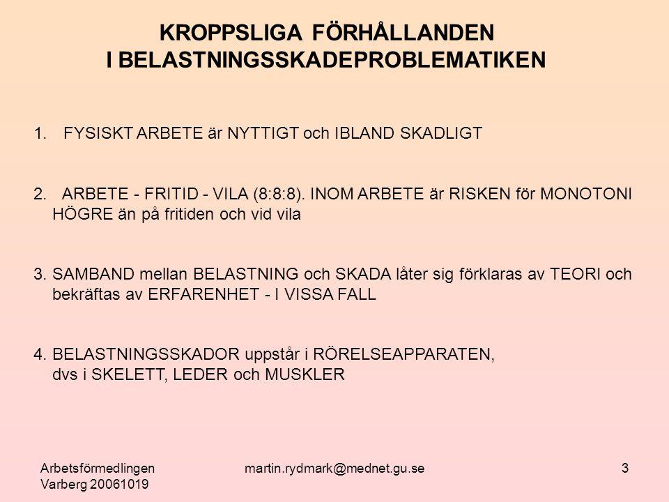 Arbetsförmedlingen Varberg 20061019 martin.rydmark@mednet.gu.se3 KROPPSLIGA FÖRHÅLLANDEN I BELASTNINGSSKADEPROBLEMATIKEN 1.