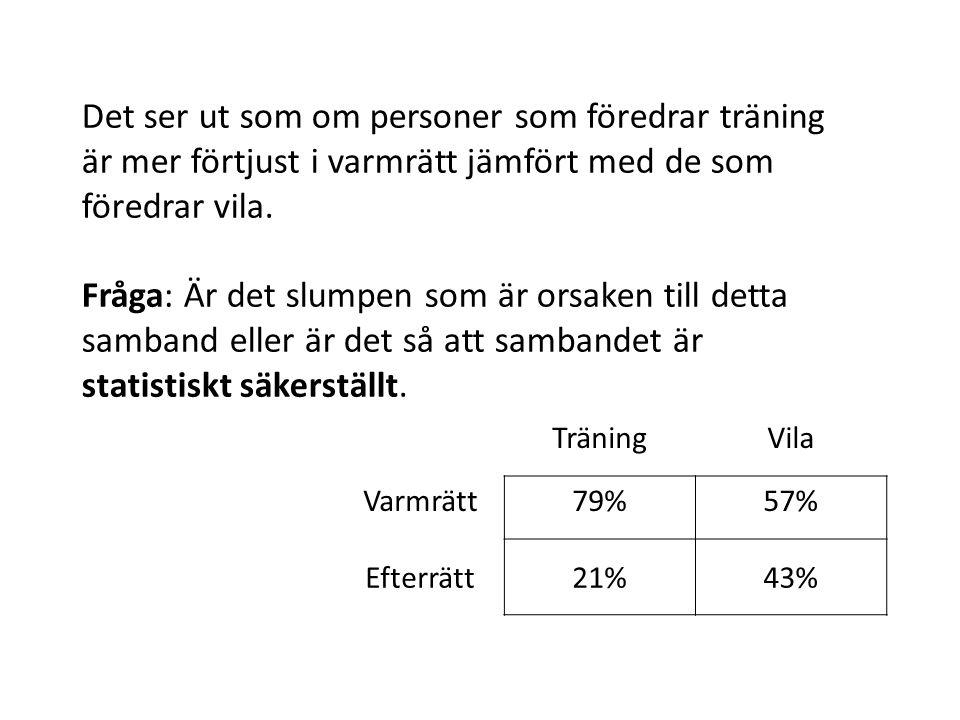 TräningVila Varmrätt79%57% Efterrätt21%43% Det ser ut som om personer som föredrar träning är mer förtjust i varmrätt jämfört med de som föredrar vila.