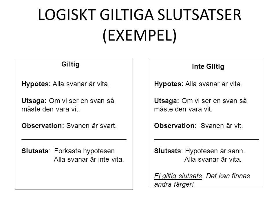 LOGISKT GILTIGA SLUTSATSER (EXEMPEL) Giltig Inte Giltig Hypotes: Alla svanar är vita.