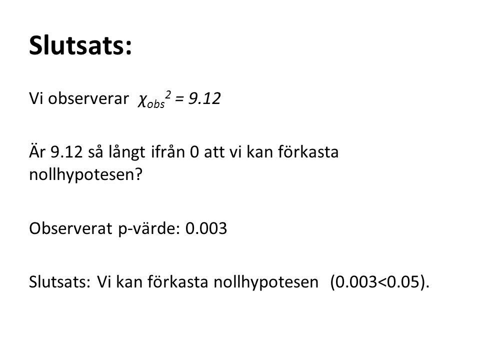 Slutsats: Vi observerar χ obs 2 = 9.12 Är 9.12 så långt ifrån 0 att vi kan förkasta nollhypotesen.