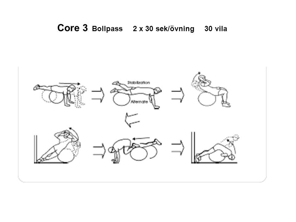Core 3 Bollpass 2 x 30 sek/övning 30 vila