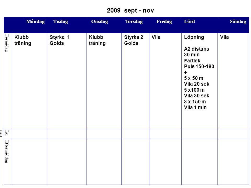 Måndag Tisdag Onsdag Torsdag FredagLörd Söndag Förmidag Klubb träning Styrka 1 Golds Klubb träning Styrka 2 Golds VilaLöpning A2 distans 30 min Fartle