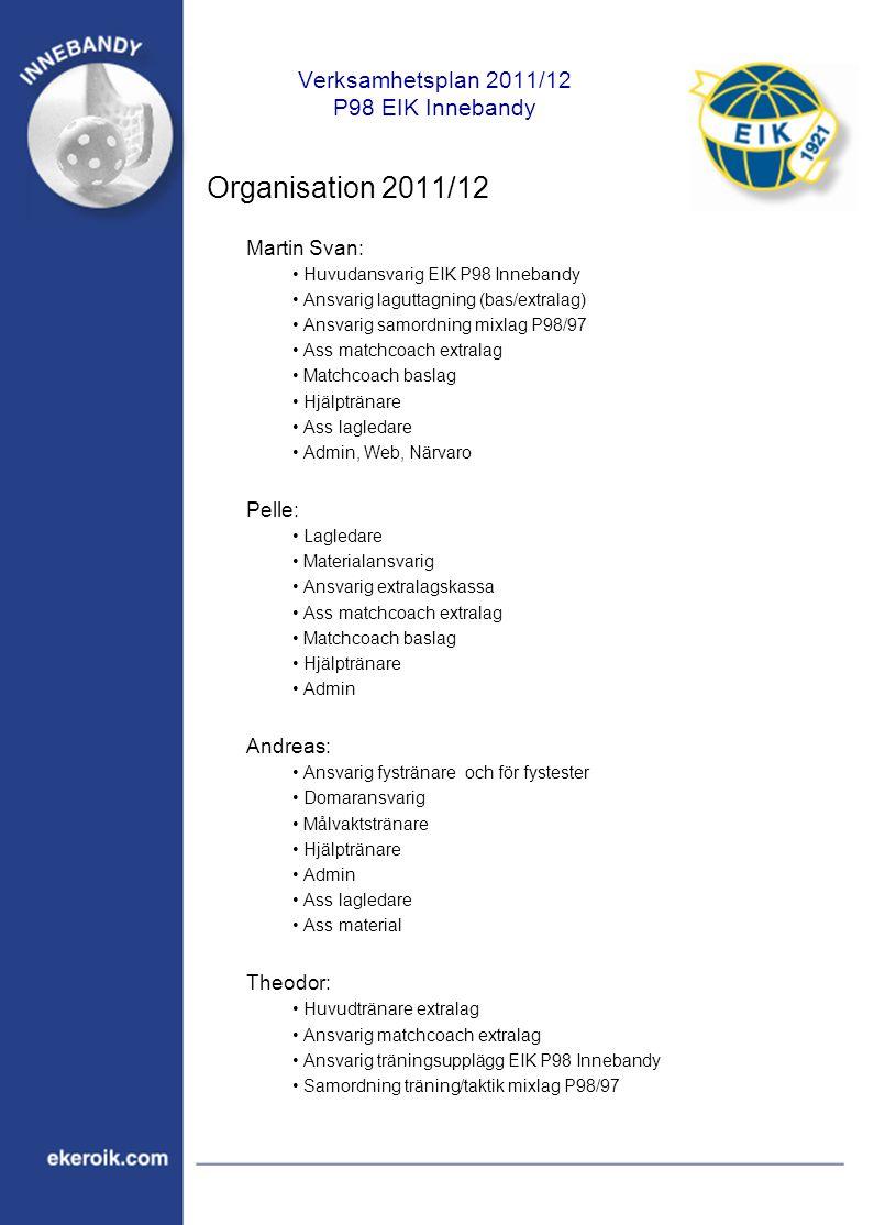 Verksamhetsplan 2011/12 P98 EIK Innebandy Organisation 2011/12 Martin Svan: Huvudansvarig EIK P98 Innebandy Ansvarig laguttagning (bas/extralag) Ansva