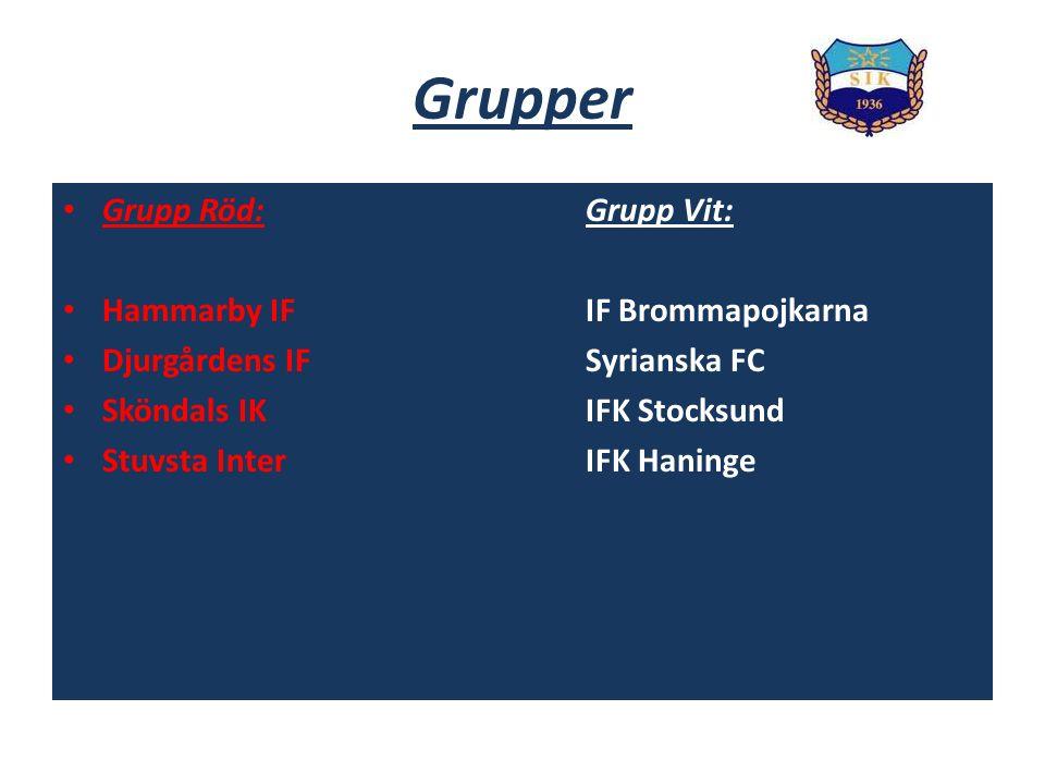 Grupper Grupp Röd:Grupp Vit: Hammarby IFIF Brommapojkarna Djurgårdens IFSyrianska FC Sköndals IKIFK Stocksund Stuvsta InterIFK Haninge