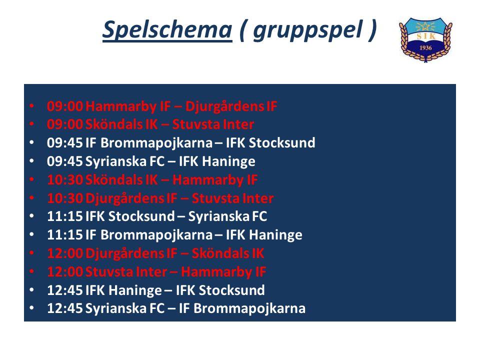 Spelschema ( gruppspel ) 09:00 Hammarby IF – Djurgårdens IF 09:00 Sköndals IK – Stuvsta Inter 09:45 IF Brommapojkarna – IFK Stocksund 09:45 Syrianska FC – IFK Haninge 10:30 Sköndals IK – Hammarby IF 10:30 Djurgårdens IF – Stuvsta Inter 11:15 IFK Stocksund – Syrianska FC 11:15 IF Brommapojkarna – IFK Haninge 12:00 Djurgårdens IF – Sköndals IK 12:00 Stuvsta Inter – Hammarby IF 12:45 IFK Haninge – IFK Stocksund 12:45 Syrianska FC – IF Brommapojkarna