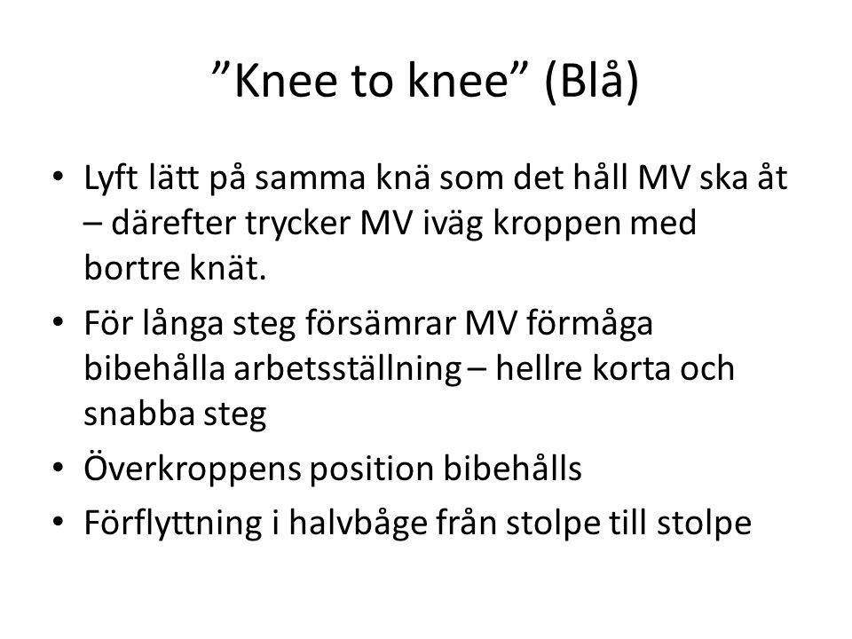 """""""Knee to knee"""" (Blå) Lyft lätt på samma knä som det håll MV ska åt – därefter trycker MV iväg kroppen med bortre knät. För långa steg försämrar MV för"""