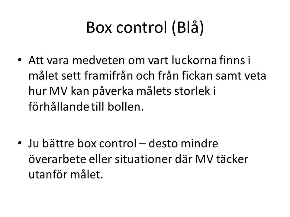 Box control (Blå) Att vara medveten om vart luckorna finns i målet sett framifrån och från fickan samt veta hur MV kan påverka målets storlek i förhållande till bollen.