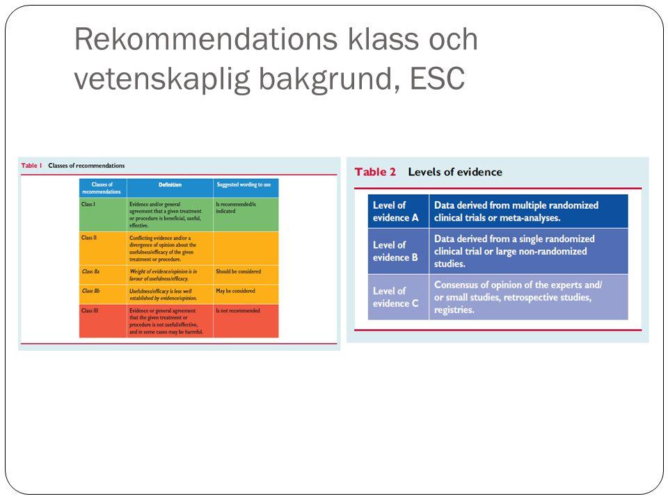 Bakgrund förmaksflimmer Behandlingsrekommendation, ESC guidelines 2010 KlassEvidens- nivå Frekvensreglerande regim bör vara förstahandsval hos äldre patienter med ringa symtom.IA Frekvensreglering skall eftersträvas även vid behandling som syftar till rytmkontroll för att tillse adekvat frekvensreglering vid ev återfall i förmaksflimmer.