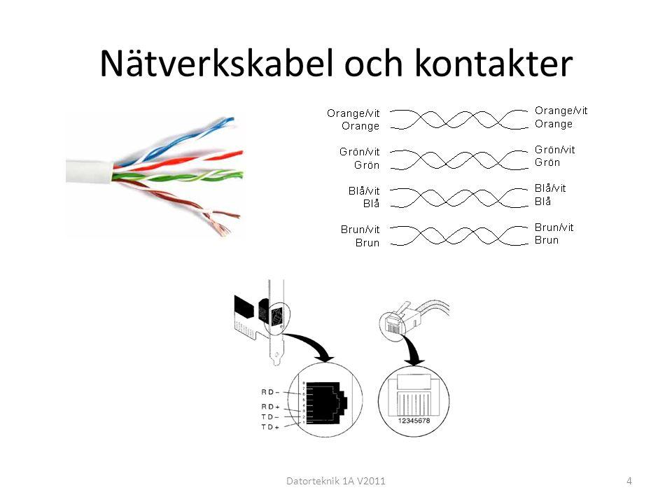 Nätverkskabel och kontakter Datorteknik 1A V20114