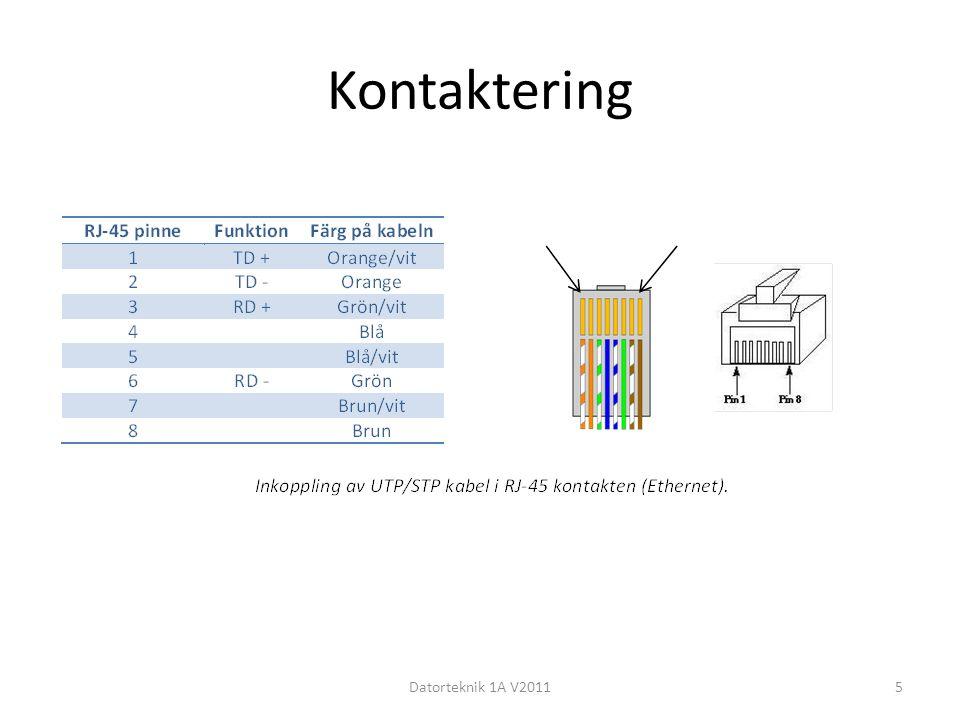 Kontaktering Datorteknik 1A V20115