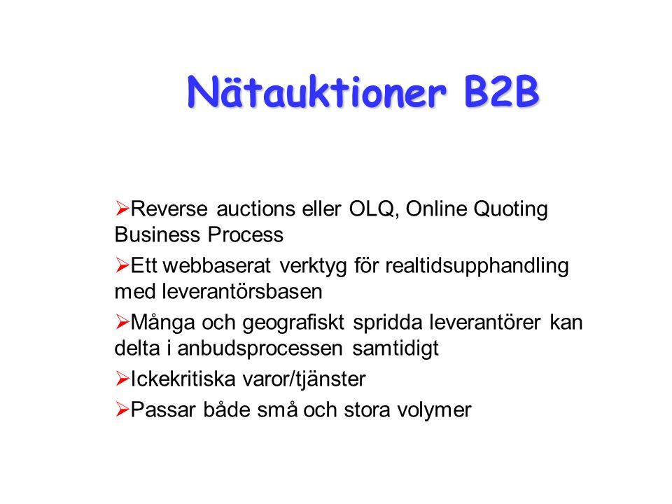 Nätauktioner B2B  Reverse auctions eller OLQ, Online Quoting Business Process  Ett webbaserat verktyg för realtidsupphandling med leverantörsbasen  Många och geografiskt spridda leverantörer kan delta i anbudsprocessen samtidigt  Ickekritiska varor/tjänster  Passar både små och stora volymer