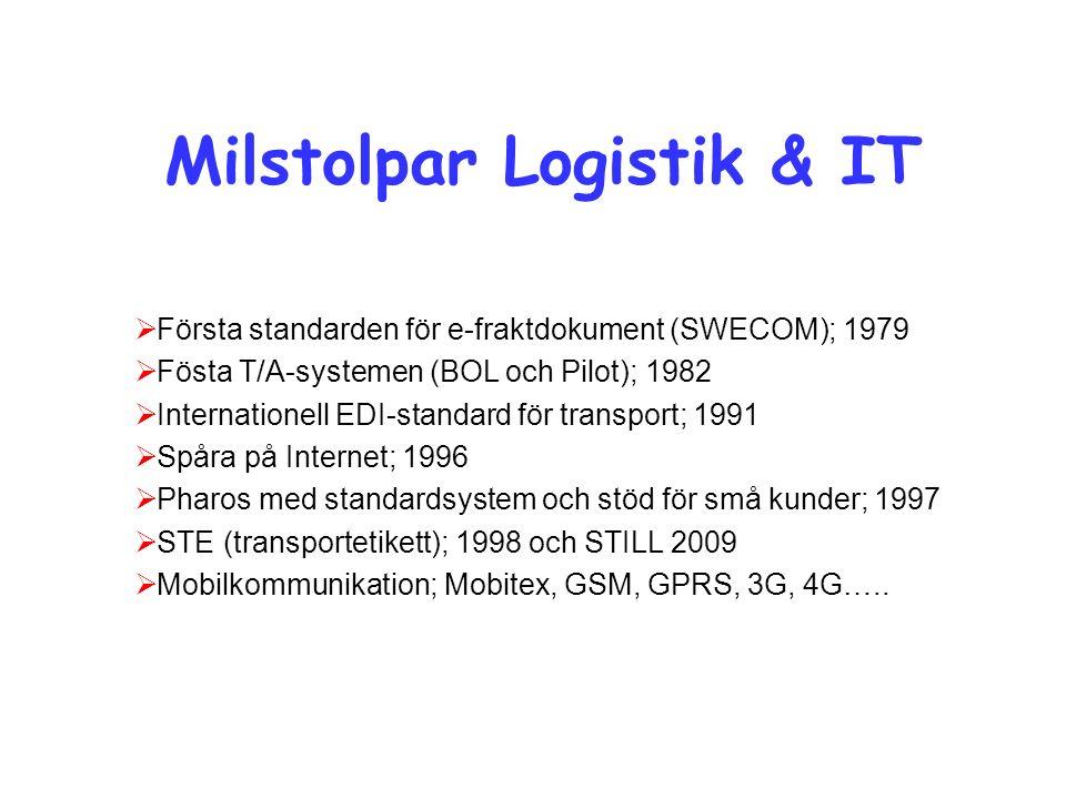 Milstolpar Logistik & IT  Första standarden för e-fraktdokument (SWECOM); 1979  Fösta T/A-systemen (BOL och Pilot); 1982  Internationell EDI-standard för transport; 1991  Spåra på Internet; 1996  Pharos med standardsystem och stöd för små kunder; 1997  STE (transportetikett); 1998 och STILL 2009  Mobilkommunikation; Mobitex, GSM, GPRS, 3G, 4G…..
