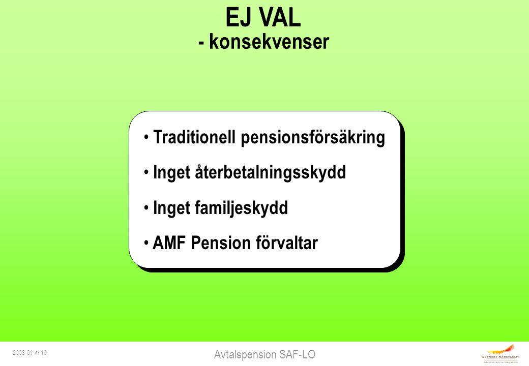 Avtalspension SAF-LO 2008-01 nr 10 EJ VAL - konsekvenser Traditionell pensionsförsäkring Inget återbetalningsskydd Inget familjeskydd AMF Pension förvaltar