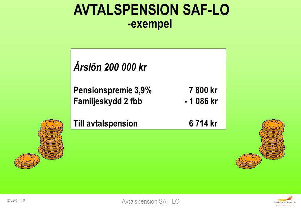 Avtalspension SAF-LO 2008-01 nr 9 AVTALSPENSION SAF-LO -exempel Årslön 200 000 kr Pensionspremie 3,9% 7 800 kr Familjeskydd 2 fbb- 1 086 kr Till avtalspension 6 714 kr