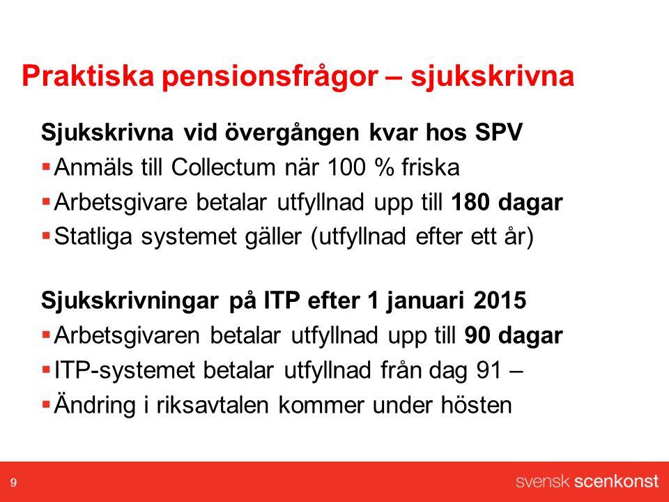 Praktiska pensionsfrågor – sjukskrivna Sjukskrivna vid övergången kvar hos SPV  Anmäls till Collectum när 100 % friska  Arbetsgivare betalar utfyllnad upp till 180 dagar  Statliga systemet gäller (utfyllnad efter ett år) Sjukskrivningar på ITP efter 1 januari 2015  Arbetsgivaren betalar utfyllnad upp till 90 dagar  ITP-systemet betalar utfyllnad från dag 91 –  Ändring i riksavtalen kommer under hösten 9