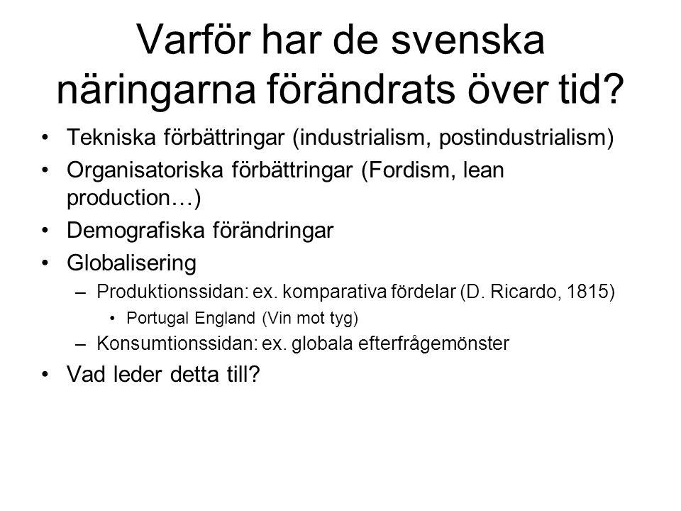 Varför har de svenska näringarna förändrats över tid? Tekniska förbättringar (industrialism, postindustrialism) Organisatoriska förbättringar (Fordism