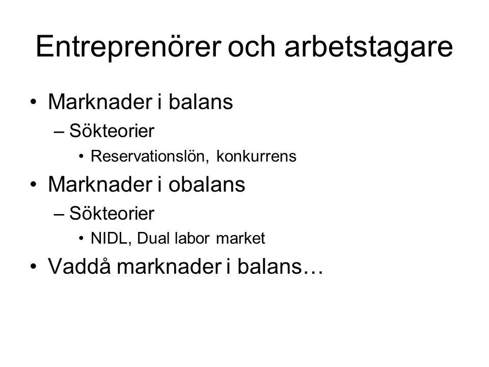 Entreprenörer och arbetstagare Marknader i balans –Sökteorier Reservationslön, konkurrens Marknader i obalans –Sökteorier NIDL, Dual labor market Vadd