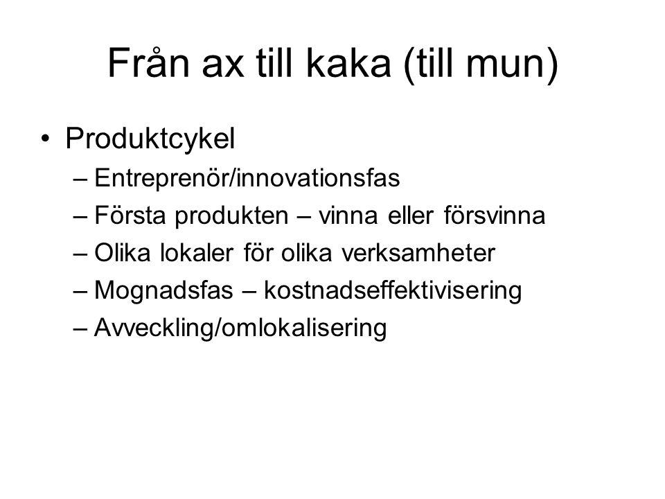 Från ax till kaka (till mun) Produktcykel –Entreprenör/innovationsfas –Första produkten – vinna eller försvinna –Olika lokaler för olika verksamheter