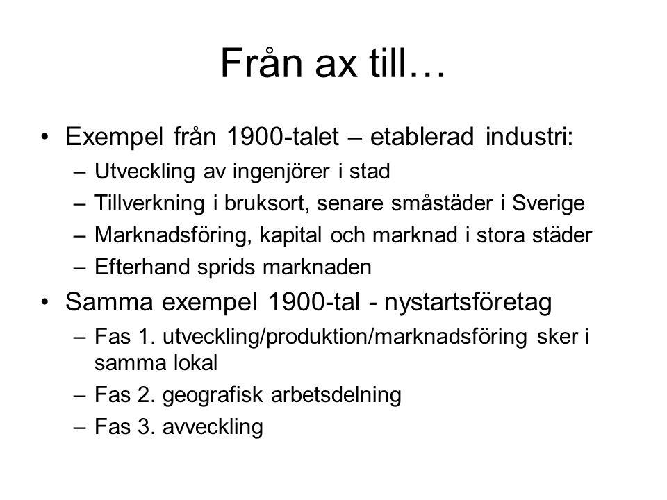 Från ax till… Exempel från 1900-talet – etablerad industri: –Utveckling av ingenjörer i stad –Tillverkning i bruksort, senare småstäder i Sverige –Mar