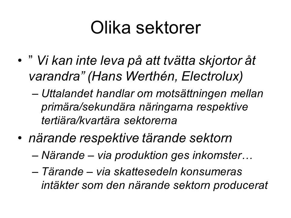 """Olika sektorer """" Vi kan inte leva på att tvätta skjortor åt varandra"""" (Hans Werthén, Electrolux) –Uttalandet handlar om motsättningen mellan primära/s"""