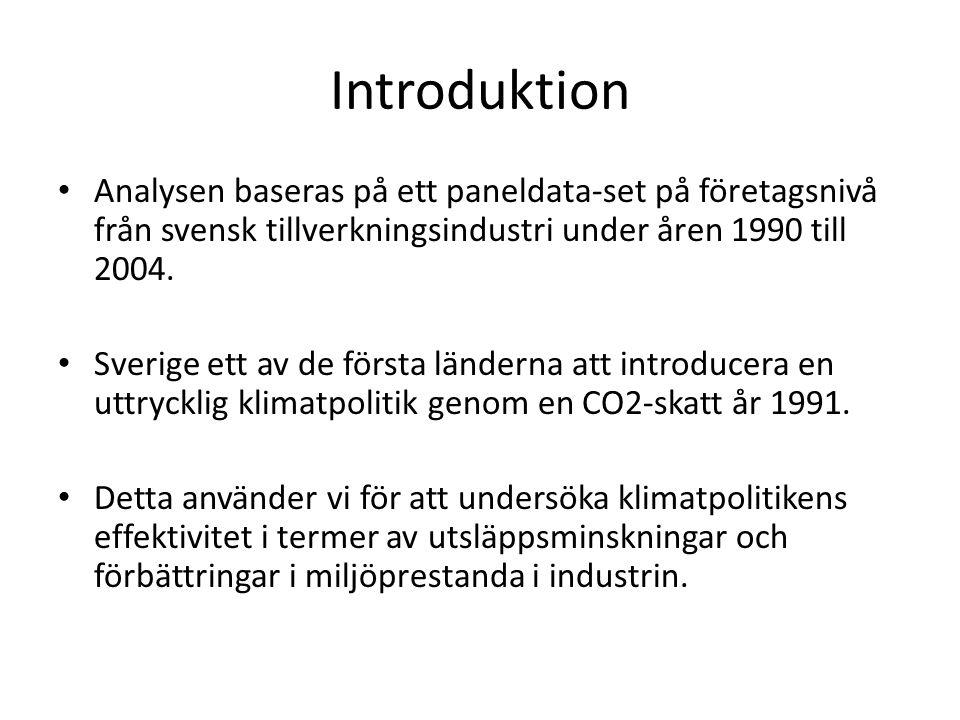 Introduktion Analysen baseras på ett paneldata-set på företagsnivå från svensk tillverkningsindustri under åren 1990 till 2004.