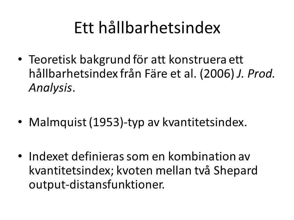 Ett hållbarhetsindex Teoretisk bakgrund för att konstruera ett hållbarhetsindex från Färe et al.