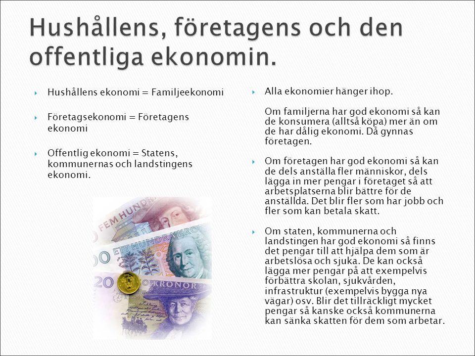  Hushållens ekonomi = Familjeekonomi  Företagsekonomi = Företagens ekonomi  Offentlig ekonomi = Statens, kommunernas och landstingens ekonomi.