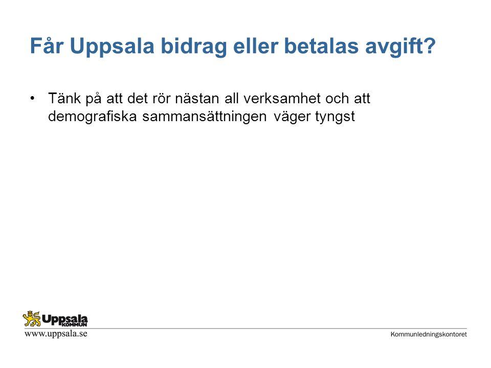 Får Uppsala bidrag eller betalas avgift.