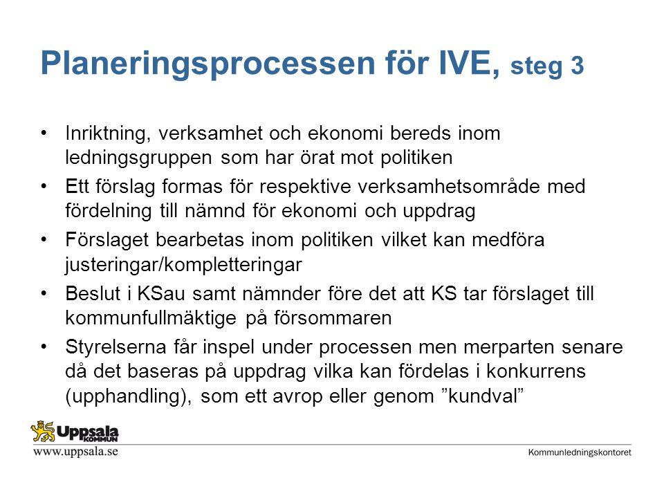 Planeringsprocessen för IVE, steg 3 Inriktning, verksamhet och ekonomi bereds inom ledningsgruppen som har örat mot politiken Ett förslag formas för respektive verksamhetsområde med fördelning till nämnd för ekonomi och uppdrag Förslaget bearbetas inom politiken vilket kan medföra justeringar/kompletteringar Beslut i KSau samt nämnder före det att KS tar förslaget till kommunfullmäktige på försommaren Styrelserna får inspel under processen men merparten senare då det baseras på uppdrag vilka kan fördelas i konkurrens (upphandling), som ett avrop eller genom kundval