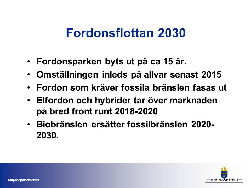 Miljödepartementet Fordonsflottan 2030 Fordonsparken byts ut på ca 15 år.