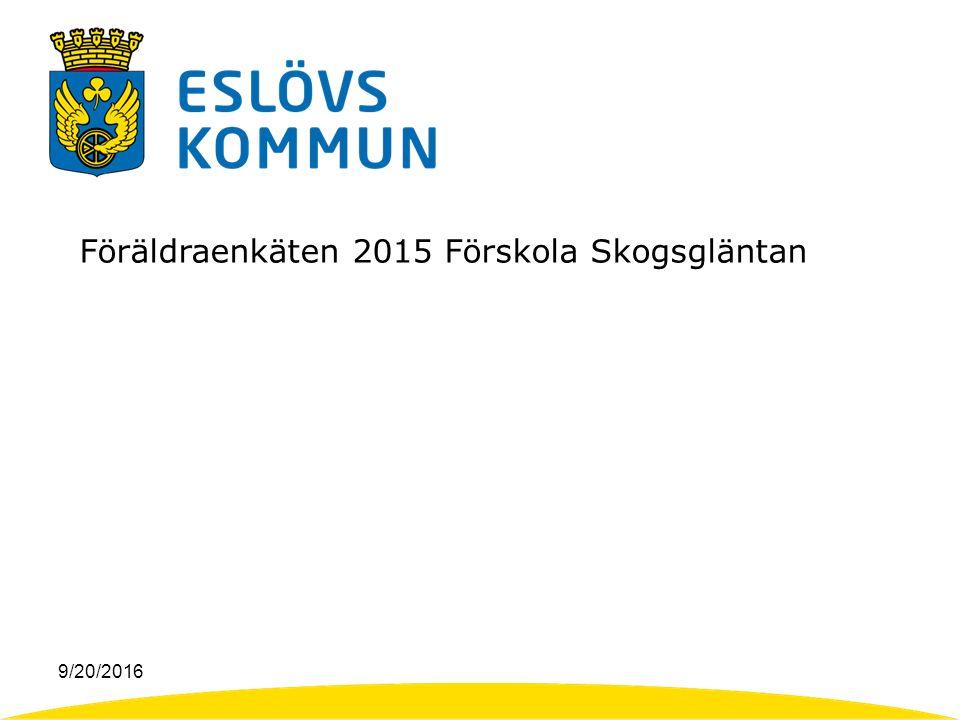 9/20/2016 Föräldraenkäten 2015 Förskola Skogsgläntan
