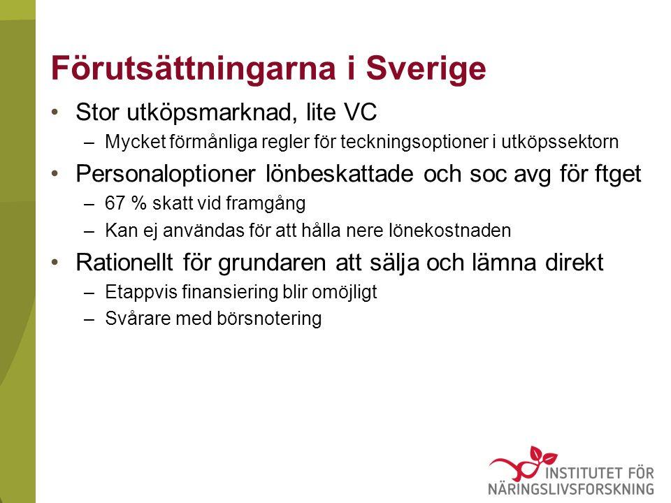 Förutsättningarna i Sverige Stor utköpsmarknad, lite VC –Mycket förmånliga regler för teckningsoptioner i utköpssektorn Personaloptioner lönbeskattade och soc avg för ftget –67 % skatt vid framgång –Kan ej användas för att hålla nere lönekostnaden Rationellt för grundaren att sälja och lämna direkt –Etappvis finansiering blir omöjligt –Svårare med börsnotering